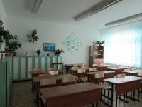 Кабинет начальных классов (Куприенко Н.Ф.)_1
