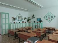 Кабинет начальных классов (Куприенко Н.Ф.)_2